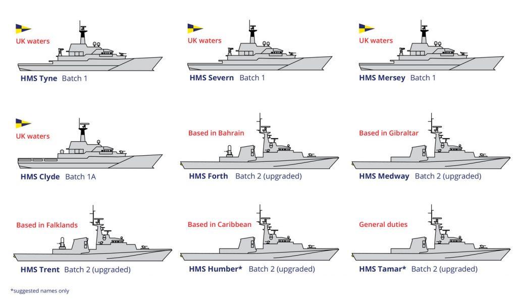 Infographics – Save the Royal Navy