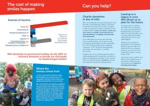 Charity Annual Report