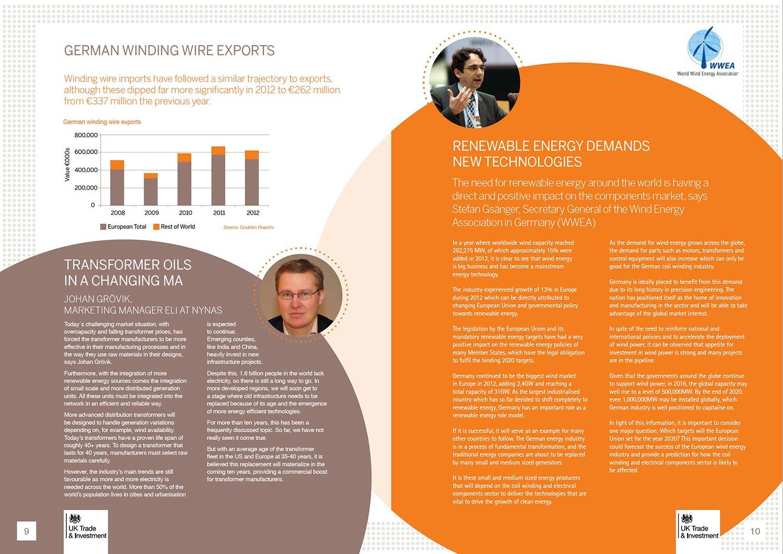 Event marketing brochure