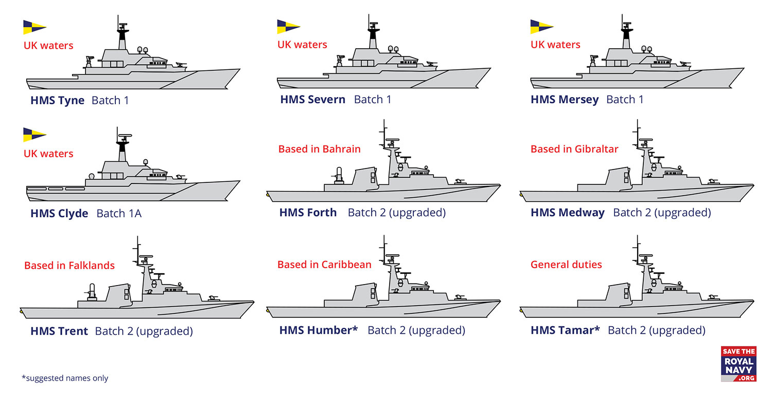 Save the Royal Navy Infographic